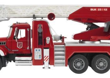 Ανέκδοτο: Η Ξανθιά και τα φορτηγά της πυροσβεστικής! Επικό γέλιο